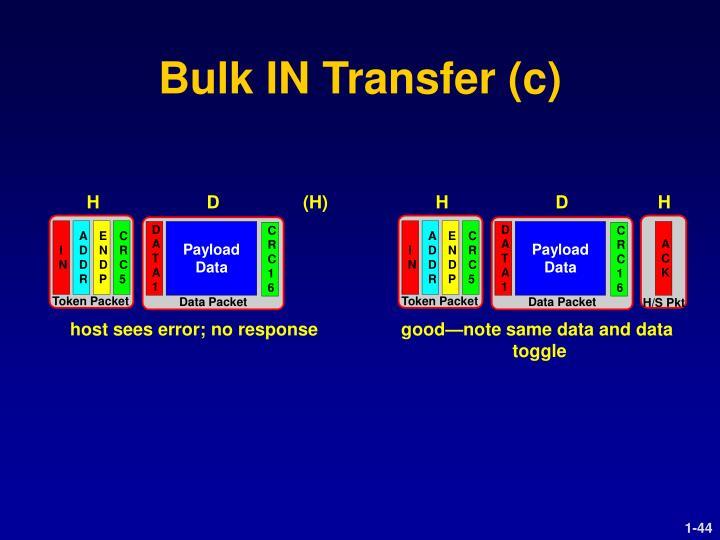 Bulk IN Transfer (c)