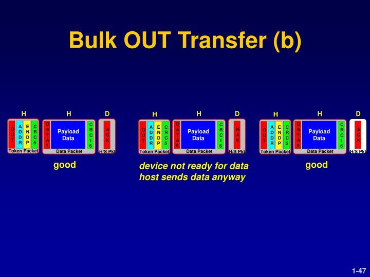 Bulk OUT Transfer (b)