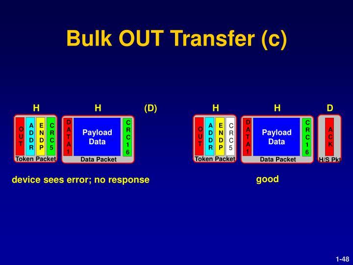 Bulk OUT Transfer (c)