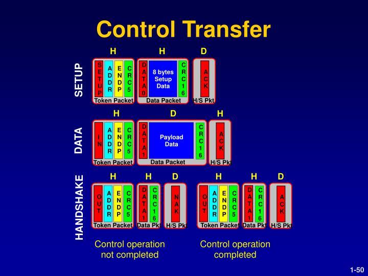 Control Transfer