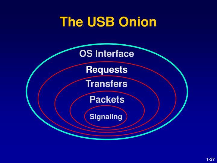 OS Interface