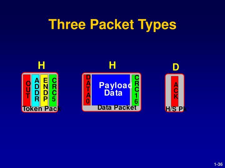 Three Packet Types