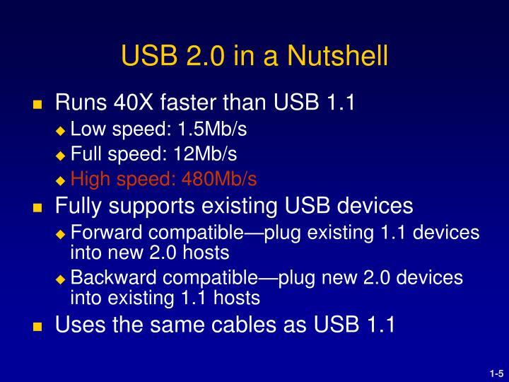 USB 2.0 in a Nutshell