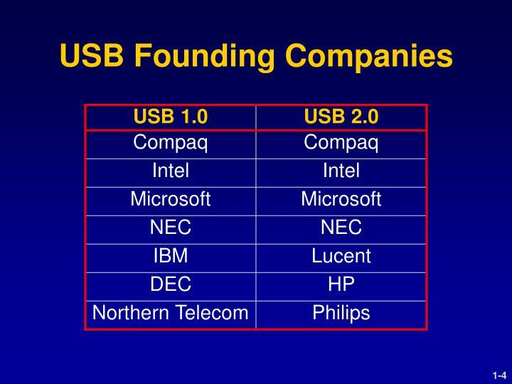USB Founding Companies