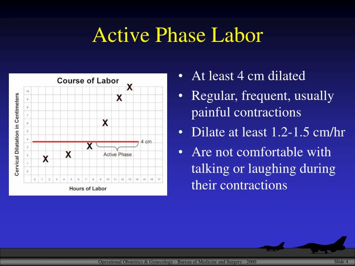 Active Phase Labor