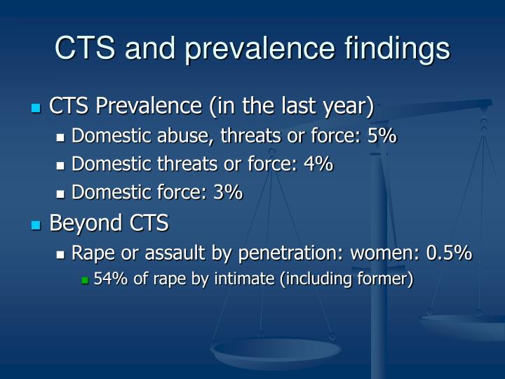 CTS and prevalence findings