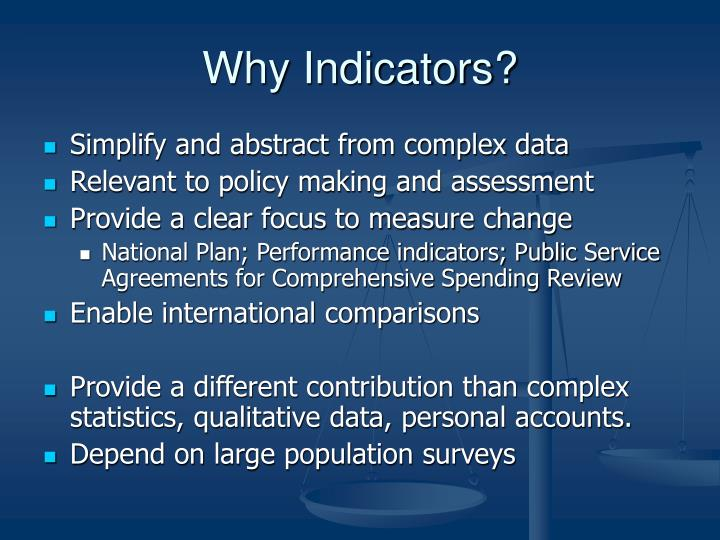 Why Indicators?