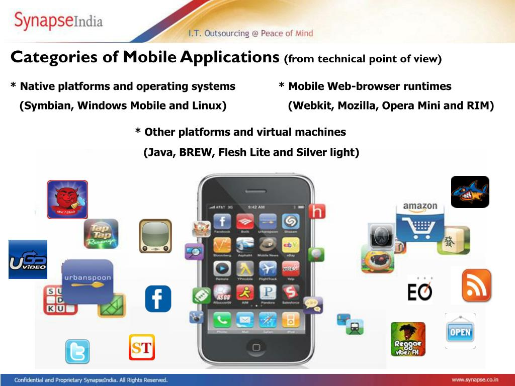 Categories of Mobile Applications