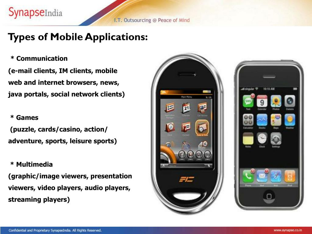 Types of Mobile Applications: