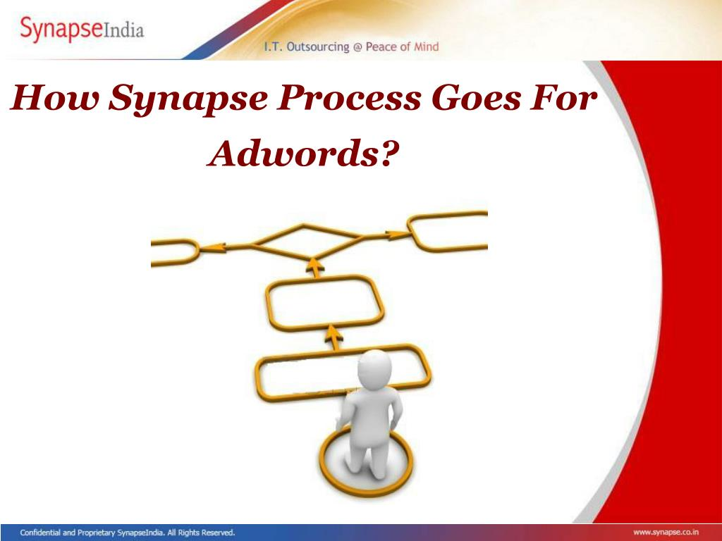How Synapse Process Goes For Adwords?