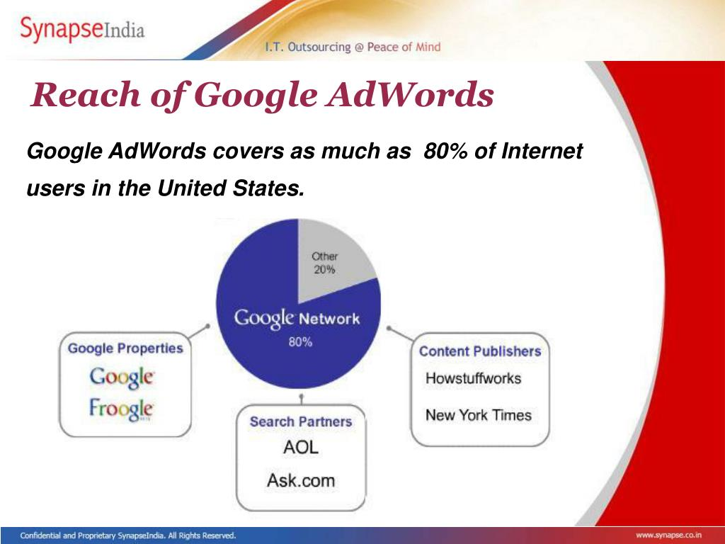 Reach of Google AdWords