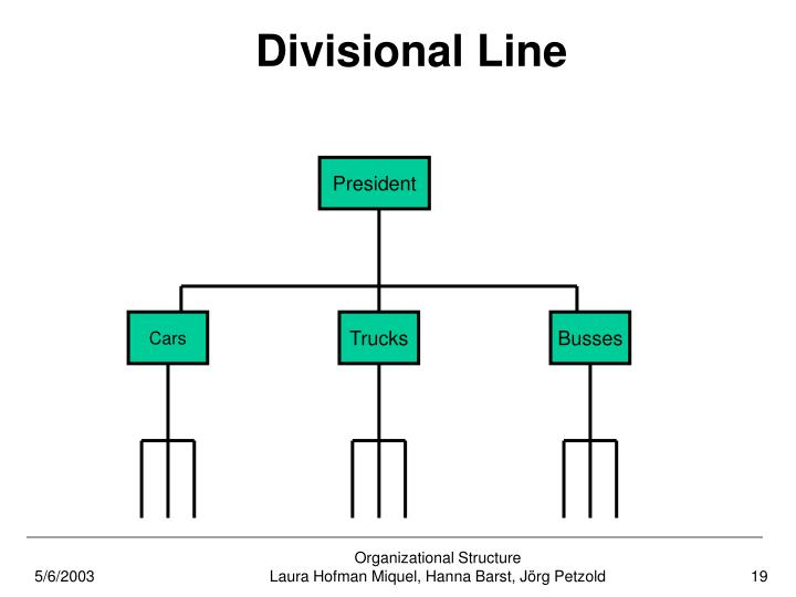 Divisional Line