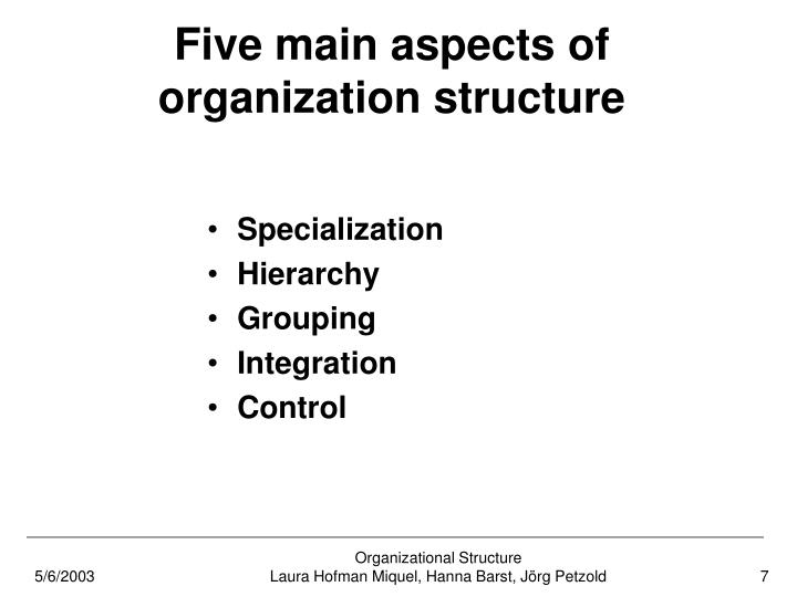 Five main aspects of organization structure
