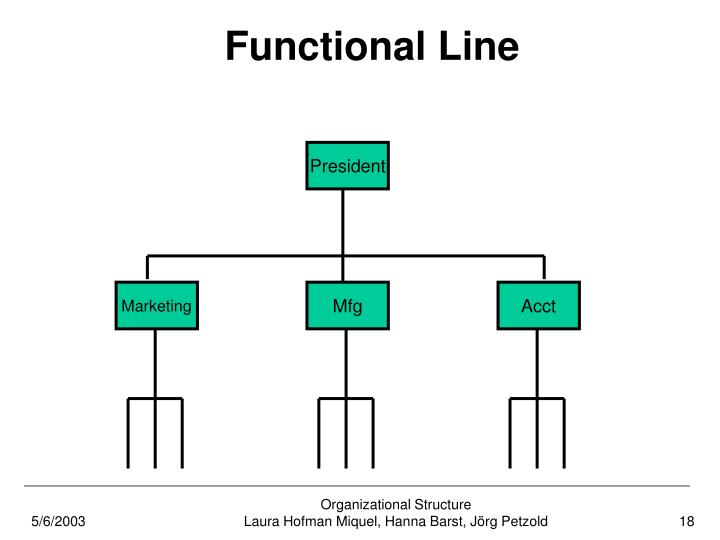 Functional Line