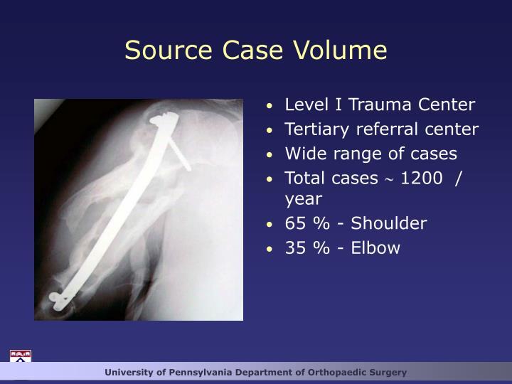 Source Case Volume