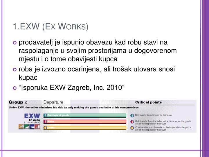 1.EXW (Ex Works)