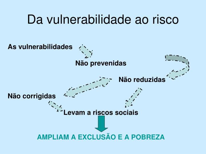 Da vulnerabilidade ao risco