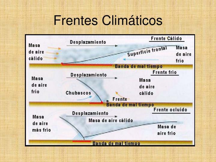 Frentes Climáticos