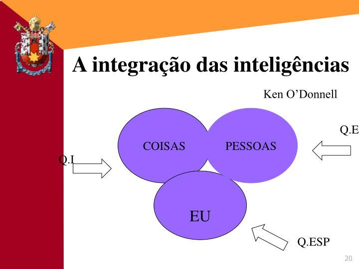 A integração das inteligências