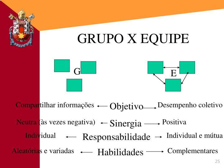 GRUPO X EQUIPE
