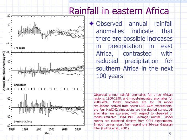 Rainfall in eastern Africa