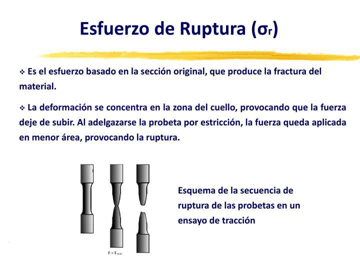 Esfuerzo de Ruptura (