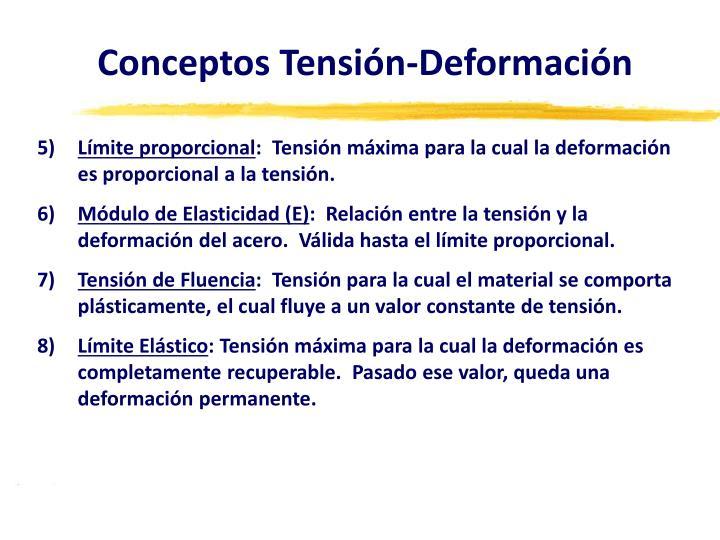 Conceptos Tensión-Deformación