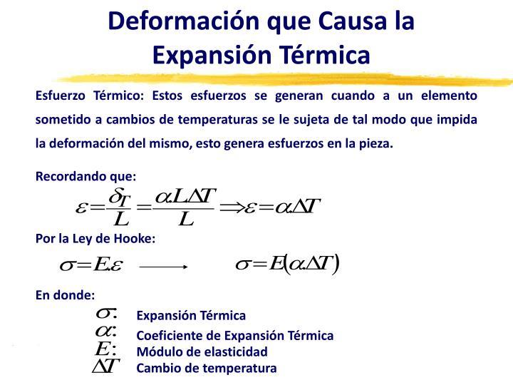Deformación que Causa la Expansión Térmica