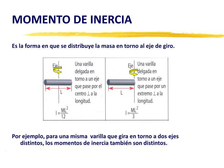 MOMENTO DE INERCIA
