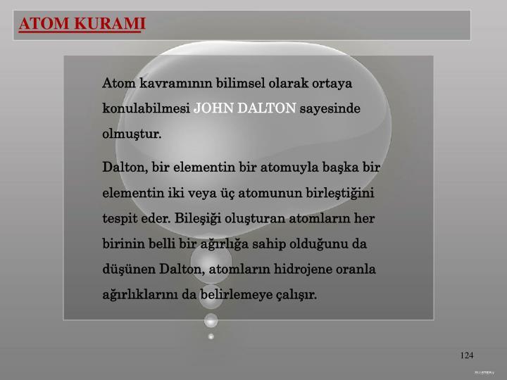 ATOM KURAMI