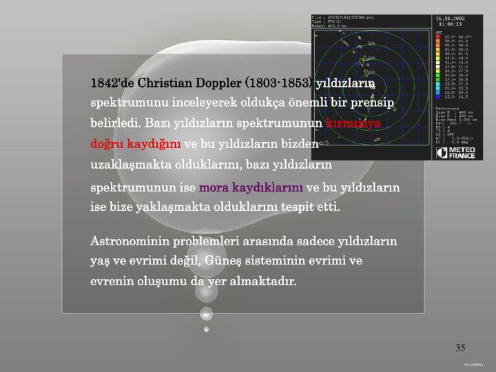 1842'de Christian Doppler (1803-1853)