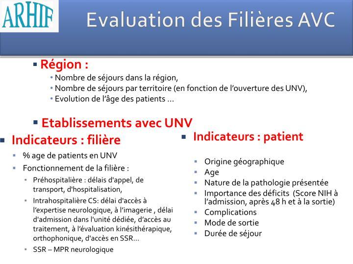 Evaluation des Filières AVC