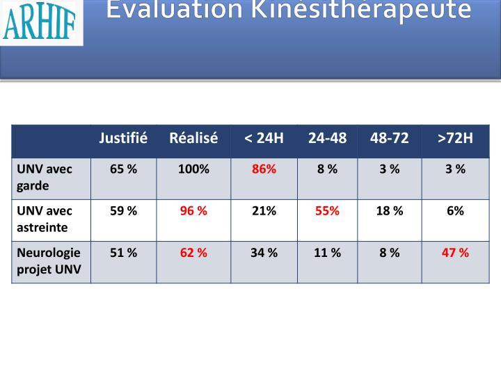 Evaluation Kinésithérapeute