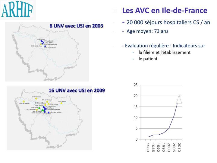 Les AVC en Ile-de-France