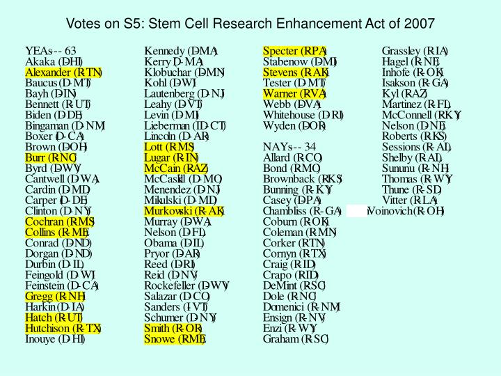 Votes on S5: Stem Cell Research Enhancement Act of 2007