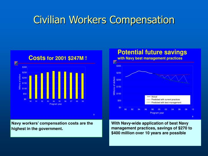 Civilian Workers Compensation