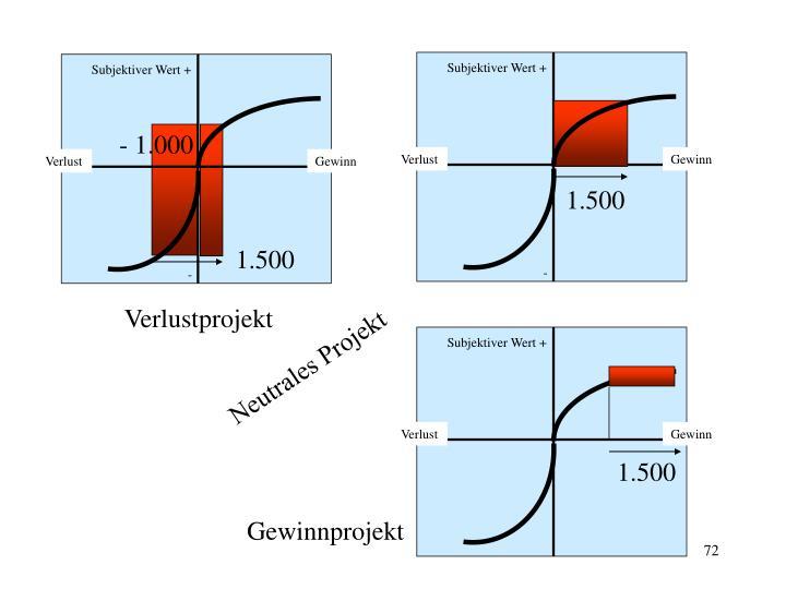 Subjektiver Wert +