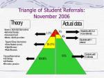 triangle of student referrals november 2006