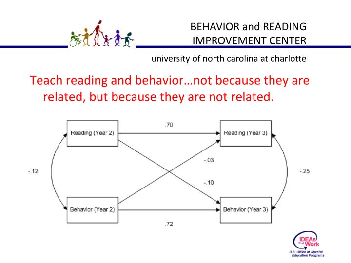 Teach reading and behavior…not because they are related, but because they are not related.