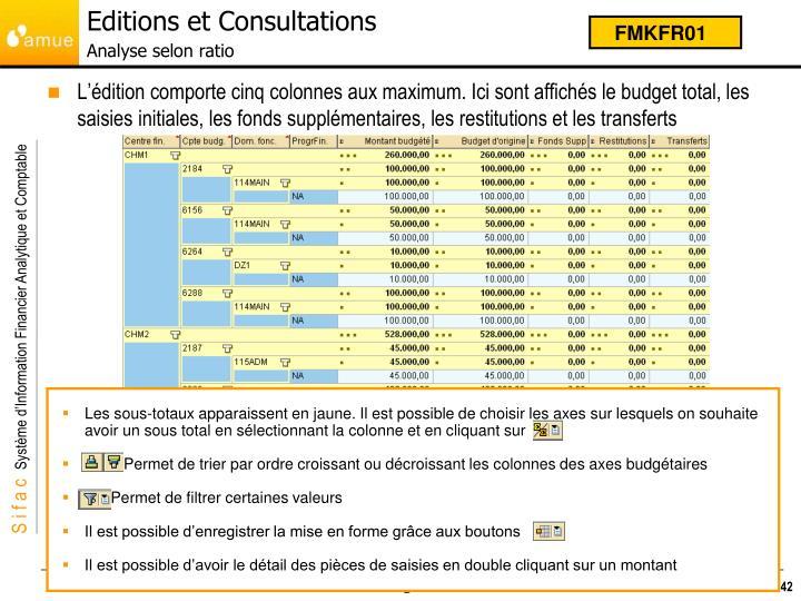 Editions et Consultations