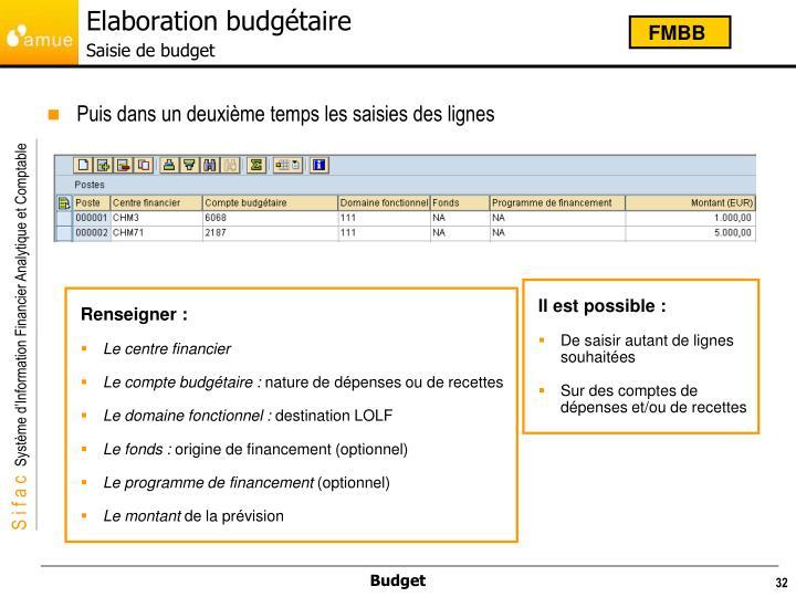 Elaboration budgétaire