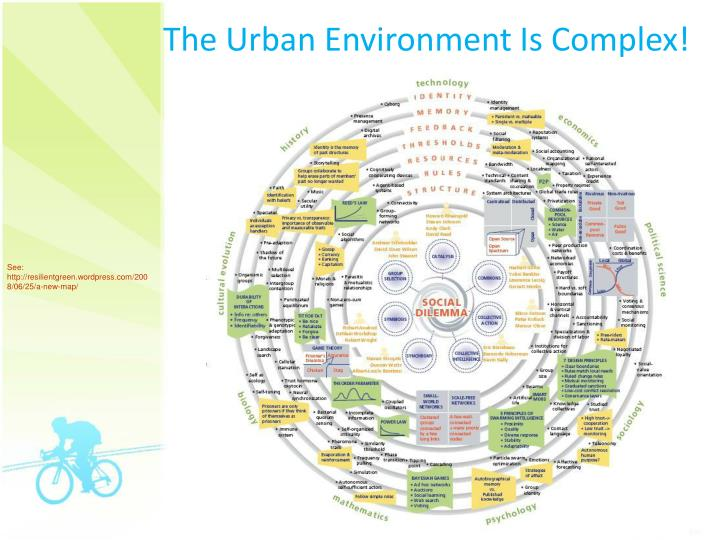 The Urban Environment Is Complex!
