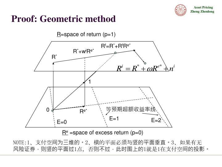 Proof: Geometric method
