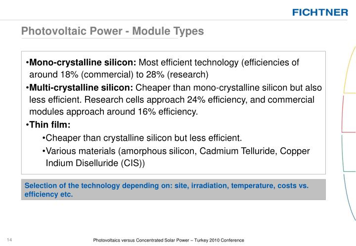 Photovoltaic Power - Module Types