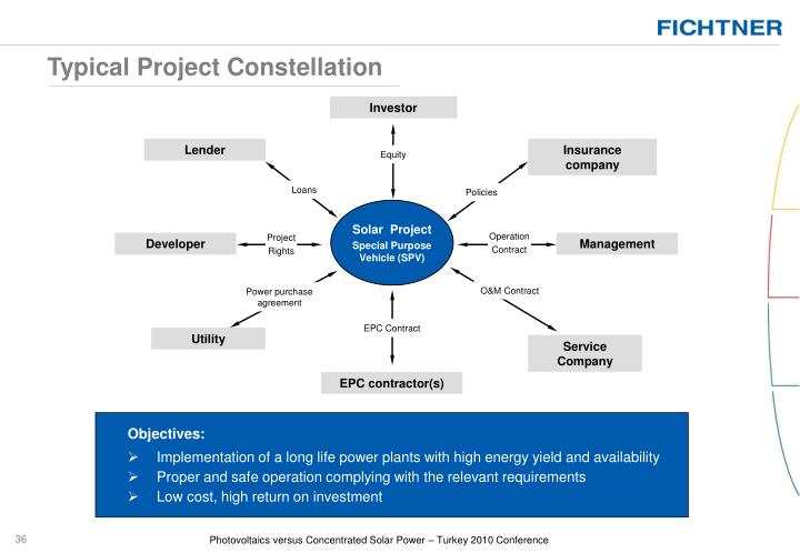 Typical Project Constellation