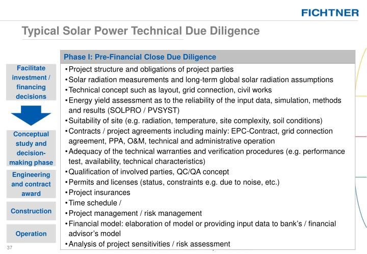 Typical Solar Power Technical Due Diligence