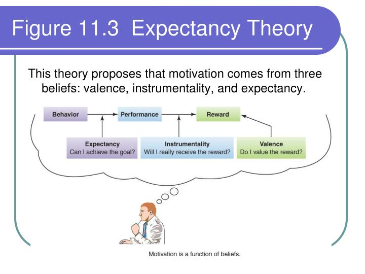 examples of chronemics Expectancy violations theory relationship to chronemics popular movie examples anderson and bowman have identied three specic examples of how chronemics and power converge in the.