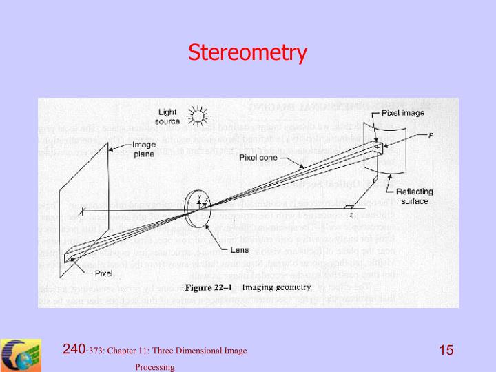Stereometry