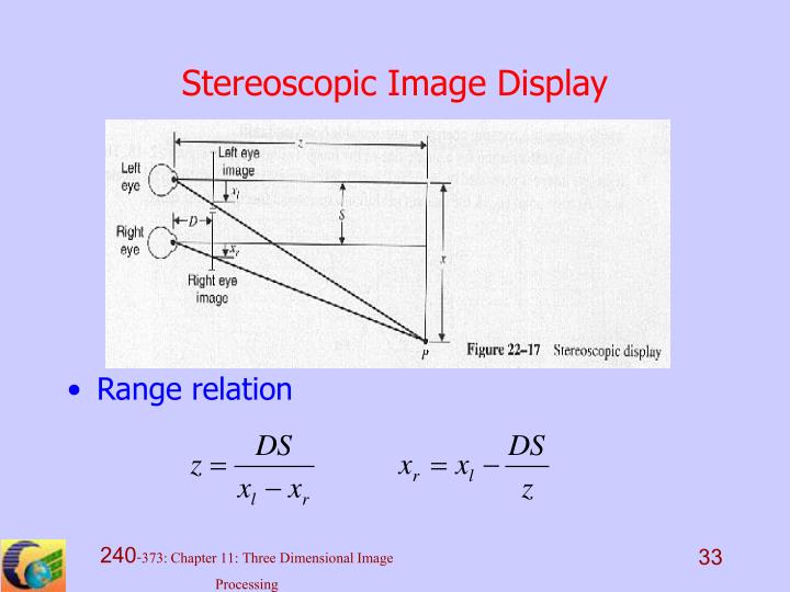 Stereoscopic Image Display