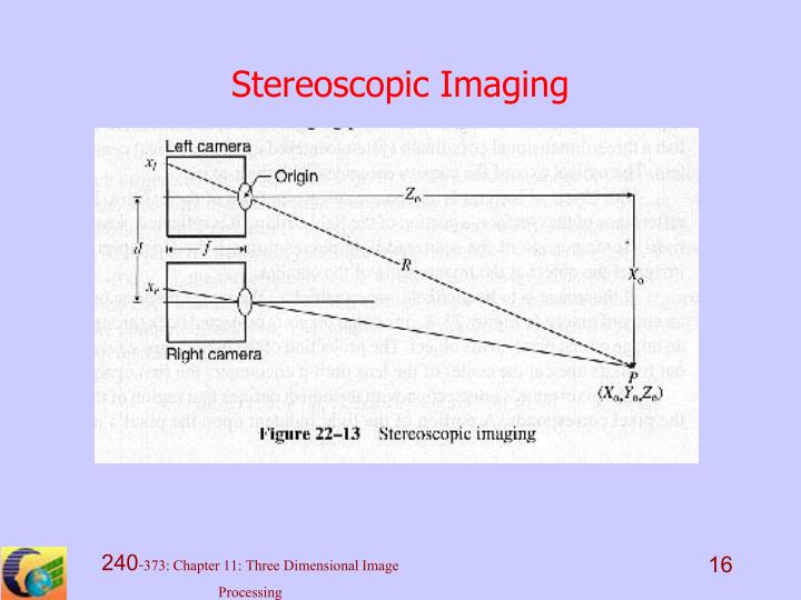 Stereoscopic Imaging